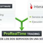 prorealtime trading 150x150