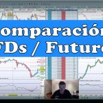 Comparación CFDs Futuros 150x150