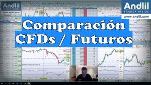 Comparación CFDs Futuros 300x169