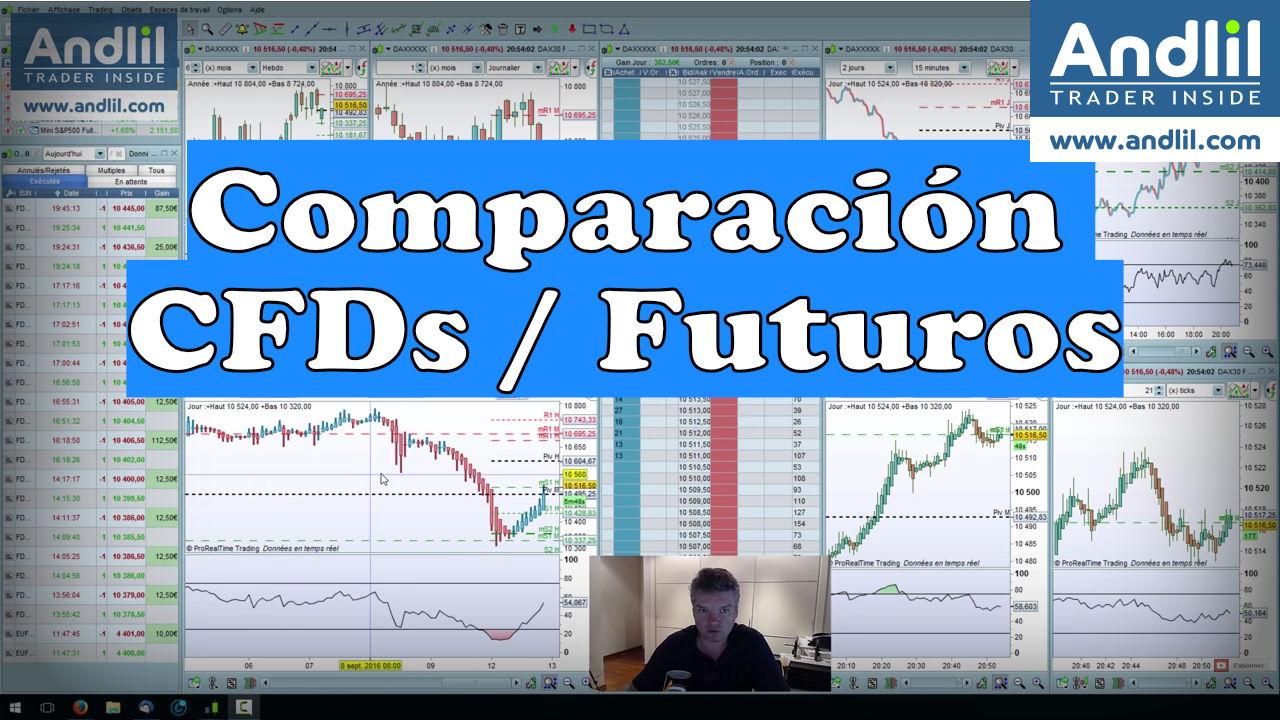 mercado de futuros que es
