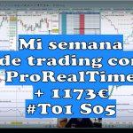 Mi semana de trading con ProRealTime 150x150