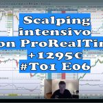 Scalping intensivo con ProRealTime 150x150