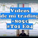 Vídeos de mi trading 150x150