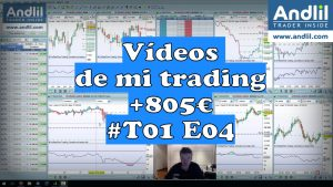 Vídeos de mi trading 300x169
