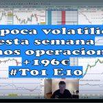 Muy poca volatilidad esta semana menos operaciones 196€ T01 E10 150x150