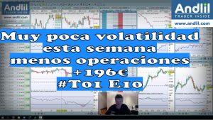 Muy poca volatilidad esta semana menos operaciones 196€ T01 E10 300x169