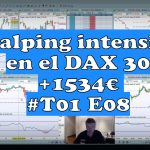 Scalping intensivo en el DAX 30 150x150