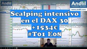 Scalping intensivo en el DAX 30 300x169