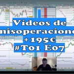 Vídeos de mis operaciones 150x150