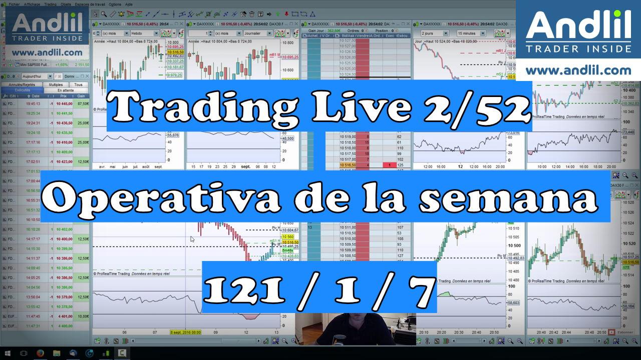 Trading Live ES 1