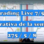 Trading Live ES 2 150x150